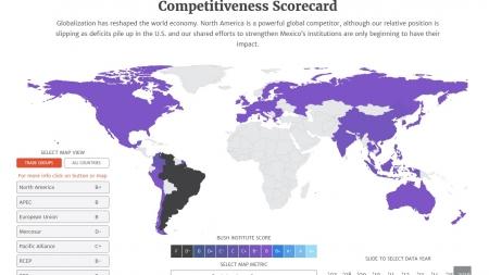 Usporedbe konkurentnosti Sjeverne Amerike s ostatkom svijeta